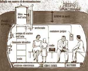 Chiusi in un bunker per sopravvivere alla martellante propaganda del Sistema Cremona
