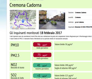 pm10-cadorna-19-febbraio-2017